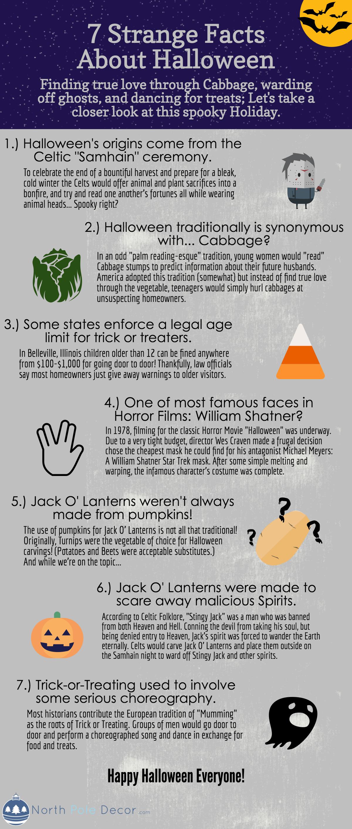 halloween infographic - Strange Halloween Facts